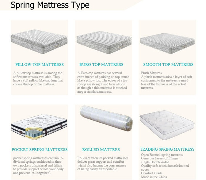 100% natural memory foam spring latex mattress #B9-BL23#