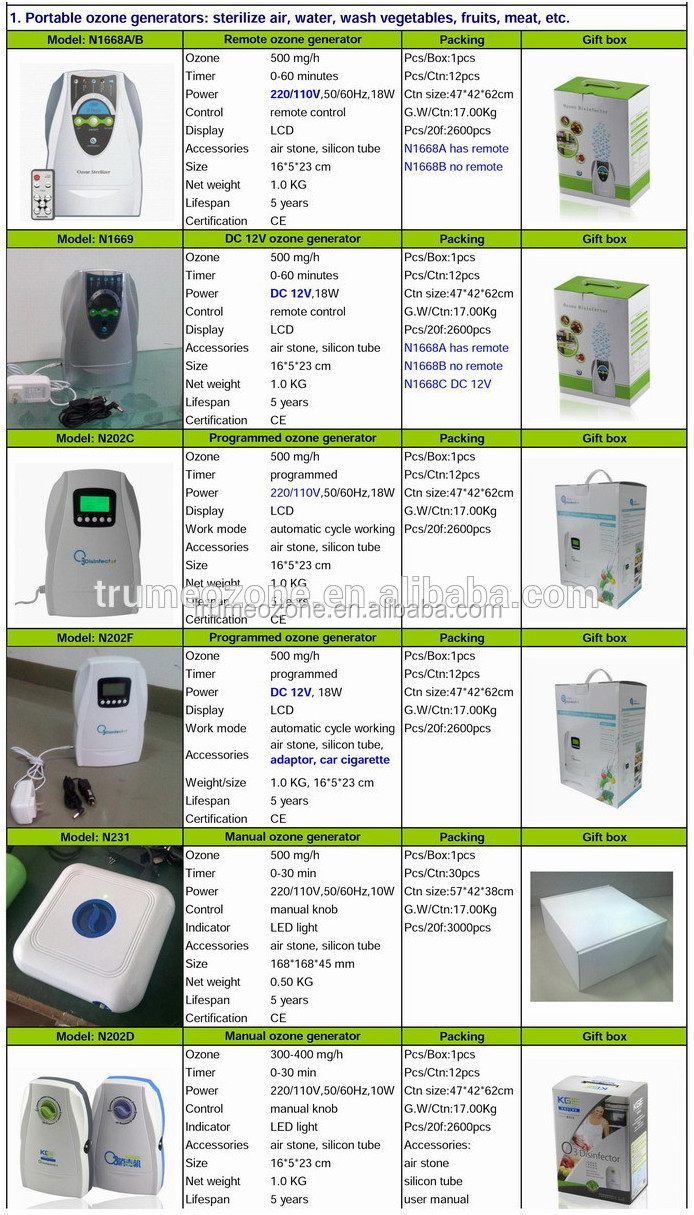 ozone water purifier price Aqua Filter Cleaner With LCD UV .Ozone Anion Filter and Fan air purifiers