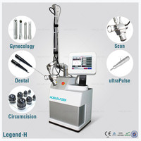 HOT 2015 FDA CE Approval 2015 NEW Fractional CO2 Laser for Scars(Acne,surgical) with CE and FDA