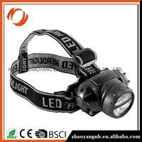 ABS material magnifying head lamp led headlamp