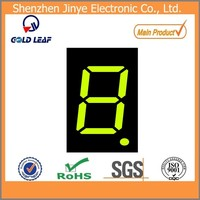 led numbers display boards