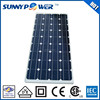 Popular 100 watt solar panel price list With (CEC)& CE certificate