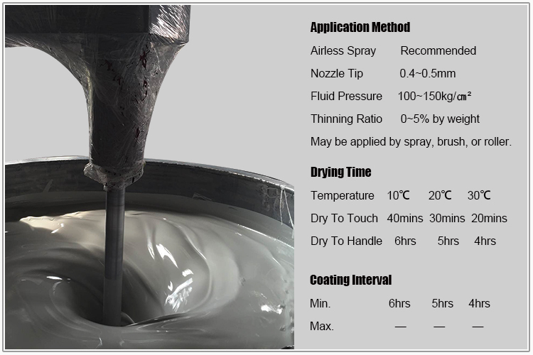 FNRH-502 Chlorinated Rubber Boot Topping Paint