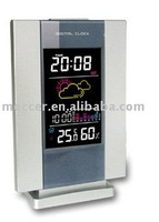 Color Screen Weather Station with LCD Clock