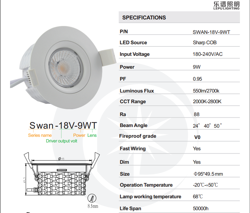 Lepu downlight led CCT Dim warm 83mm cutout downlight dhl from china to norway