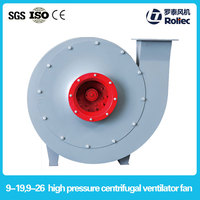 electric stand fan Y9-35 industrial centrifugal blower in Roltech