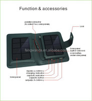 New Product Alibaba solar charger case for ipad mini 6W 5V, 1090mA (Max.)