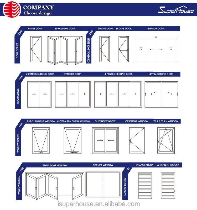 Australian Door Sizes Standard Size. Aluminium Sliding Door Sizes Australia   Saudireiki