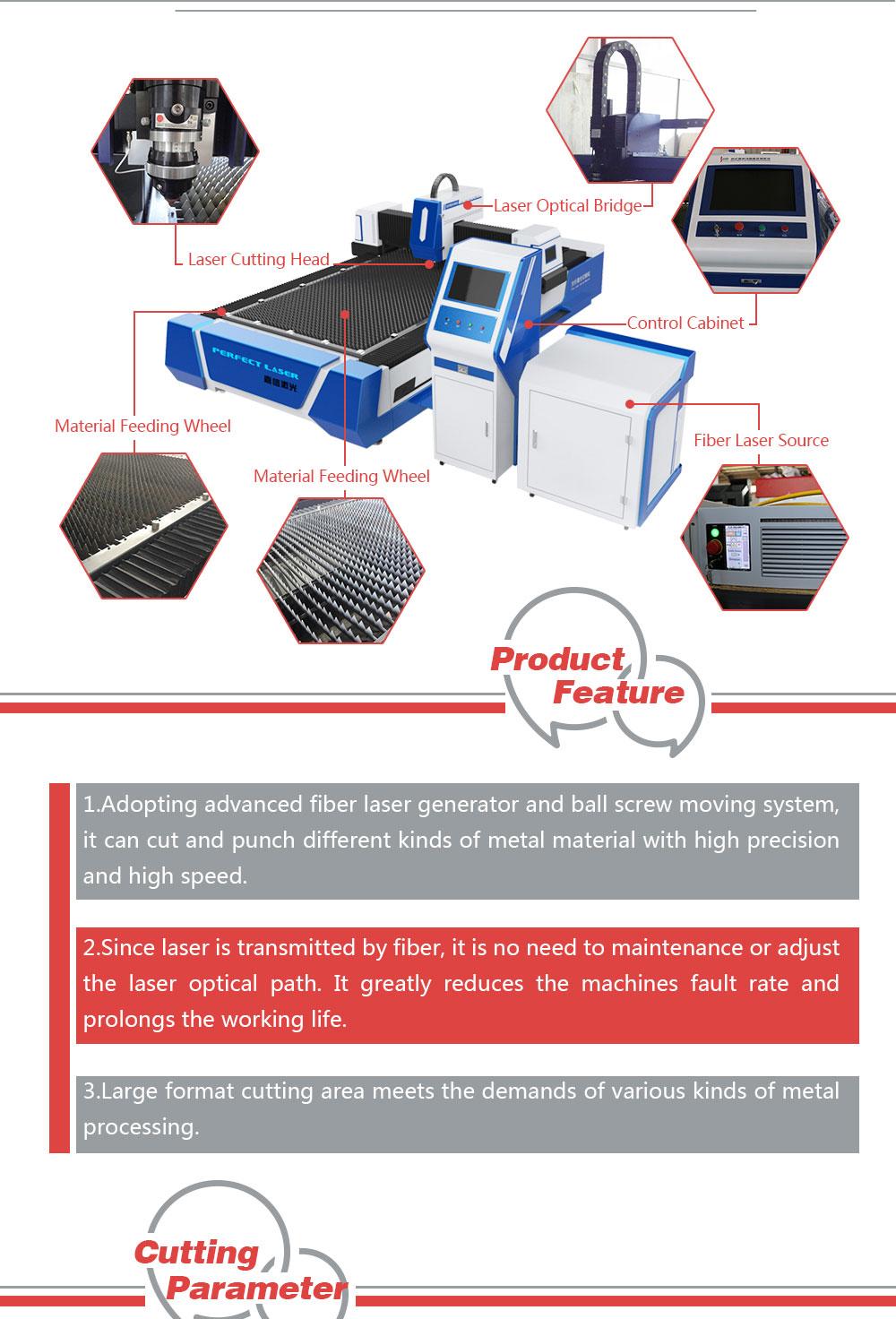 03 Perfect Laser-Fiber Laser Cutting Machine.jpg