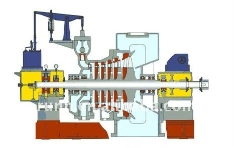 power plant steam turbine generator