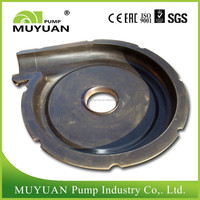 Single Stage Slurry Pump Rubber Lined Wet End Parts