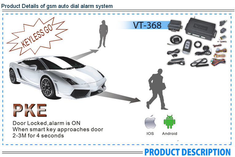 GPS & GSM Alarm with push start