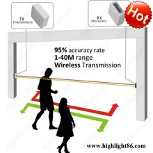 Entry/Exit distinguishable wireless anti-light customer counter/ wifi people counter/ door infrared sensors for human counting
