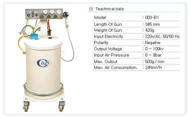 Spray Gun For Electrostatic Powder Coating(Tank And Veb)