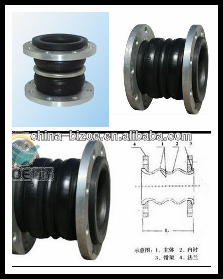 ISO certificate hydraulic rubber expansion joint
