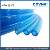 Polyurethane hose PU hose with good quality