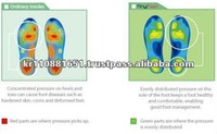 Self adjusting insole,funtional, customized, heated insoles made in Korea
