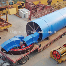 rotary kiln calcining process for Ulexite , best price Ulexite rotary kiln supplier