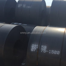 hot rolled coil steel prices