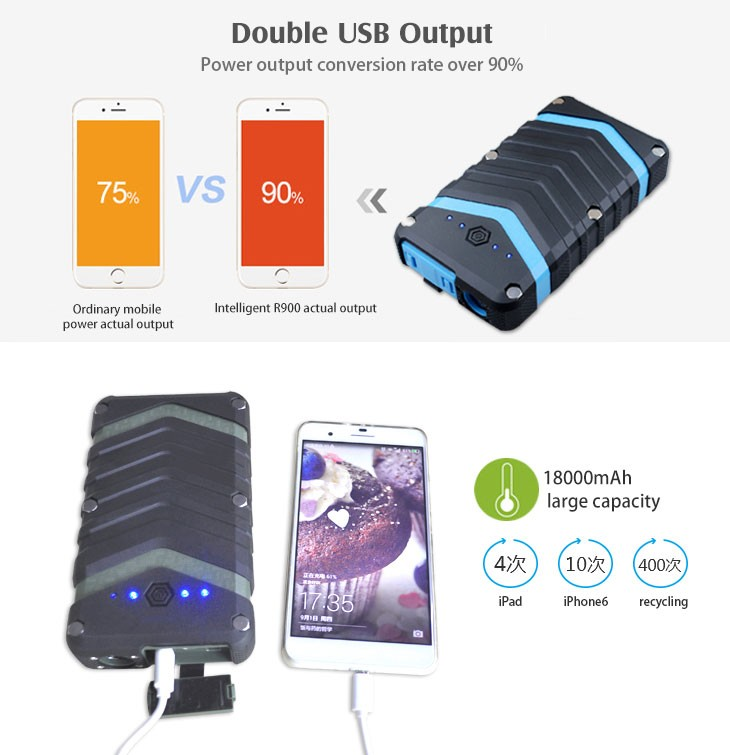 TPF 2016 new products best selling portable universal waterproof IP67 power bank 18000mah