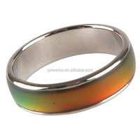 Fashion Girls Boys Children Changing Color Magic Stainless Steel Jewelry Mood Ring