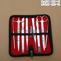 CE Appoved Medical Surgical Veterinary Instruments In Australia Uk Importers