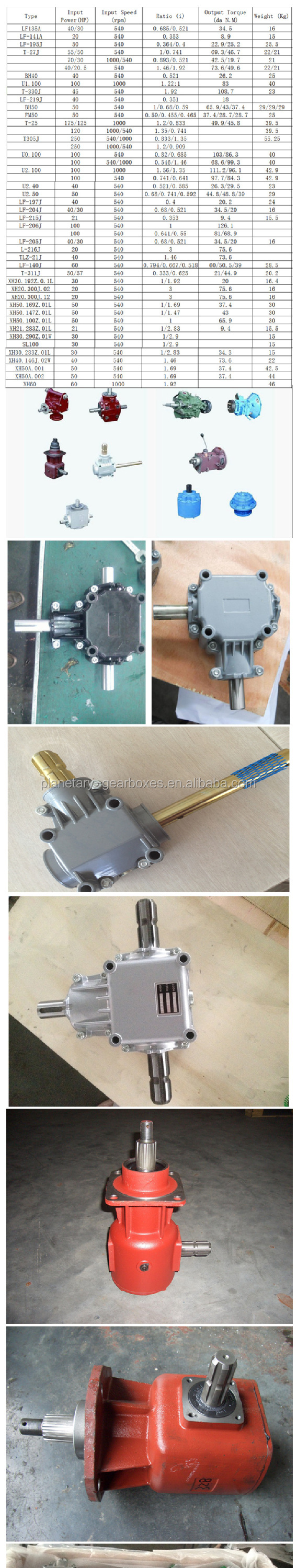 Agricultural Gearbox Agriculture bevel gearbox Agricultural Comer Gearbox