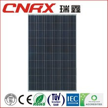 China Supplie YueQing Ruixin Group High Quality TUV ROSH certification 250 Watt Poly price per watt solar panels