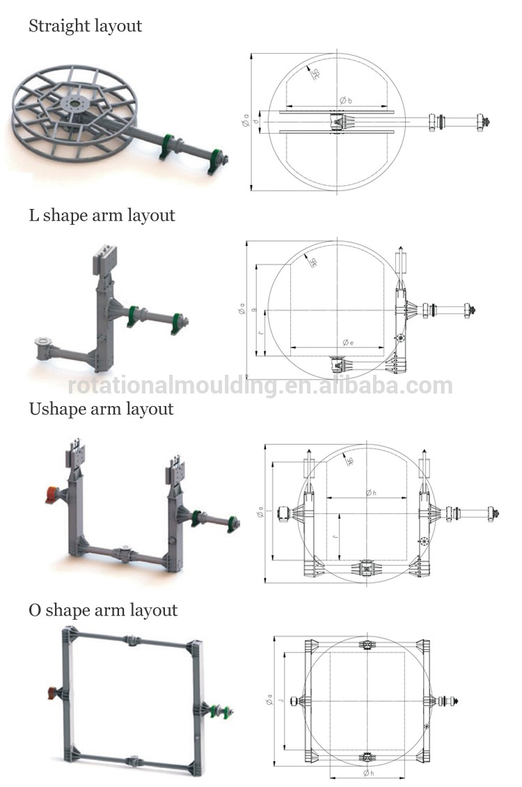 3 arms plastic product making rotating mold machine