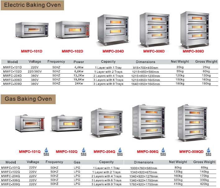 2017 CE Approval Portable Electric Oven bakery ovens/Commercial Bakery Oven