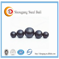Longest working life high chrome cast iron grinding media ball