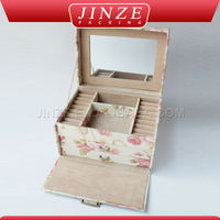 High Quality Delicate Impeccable Professional Soft Side Makeup Case