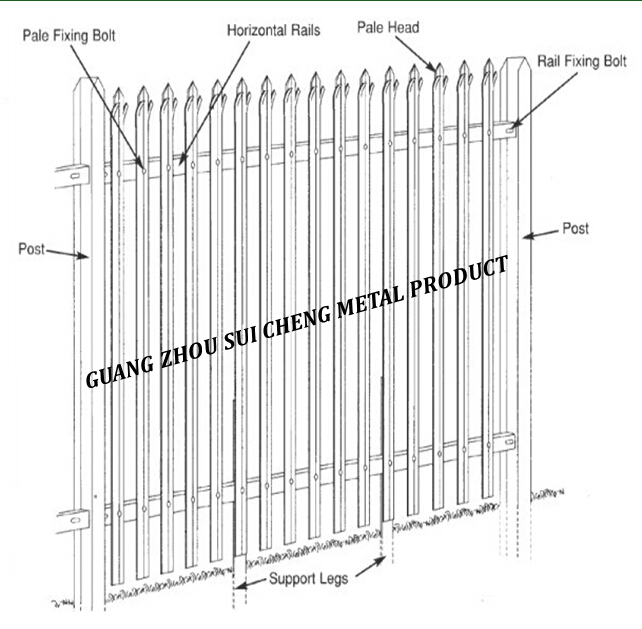 Wrought iron fence parts best images collections hd for