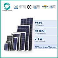 Sells good monocrystalline silicon pv 280 watts solar panel price