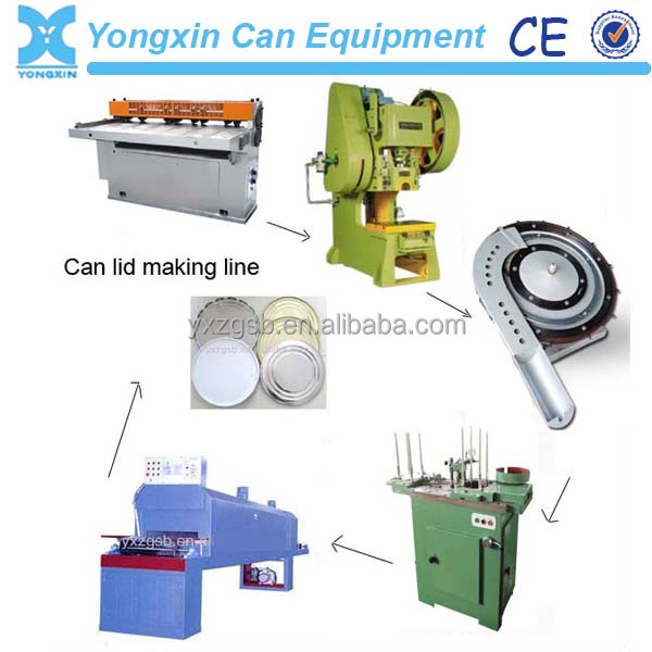 tin can making machine can end production line