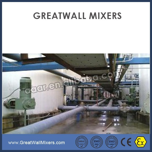 Side Entry  Industrial Agitator Mixers1.jpg