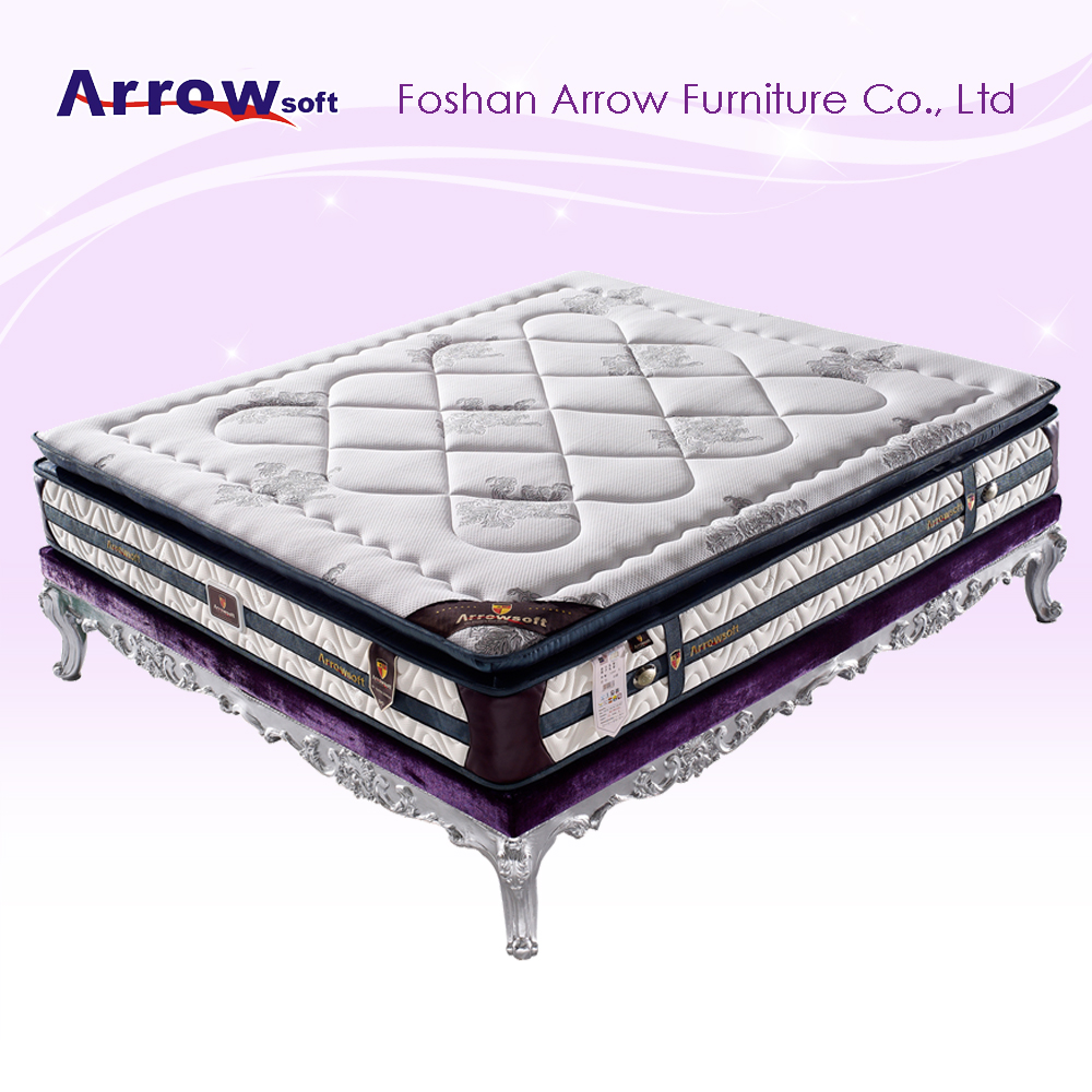 Arrowsoft Queen rolled in Box Spring mattress for Bed