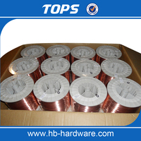 China Alibaba Really Manufacturer Welding Wire