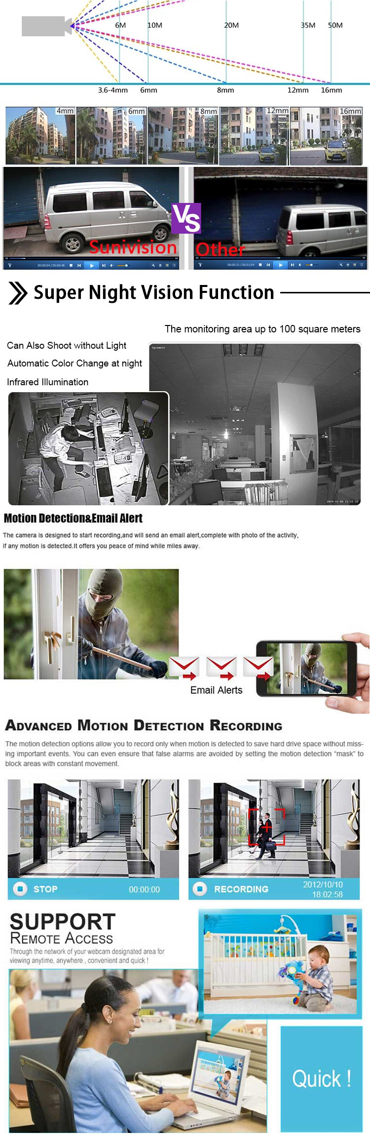 Home Security Wifi Network home Alarm system HD 720P 1MP P2P Wireless Video Camera