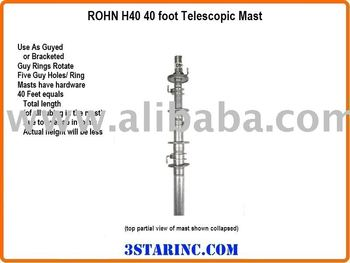 CM 1640 / 1840 Telescopic Mast Replacement