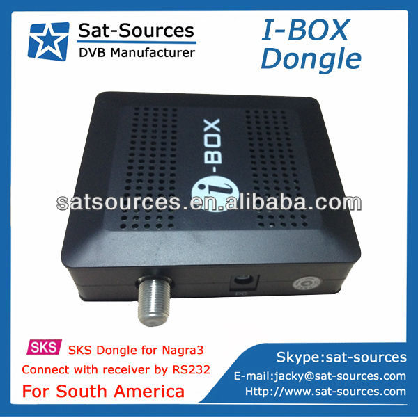 Mini IBOX for South America
