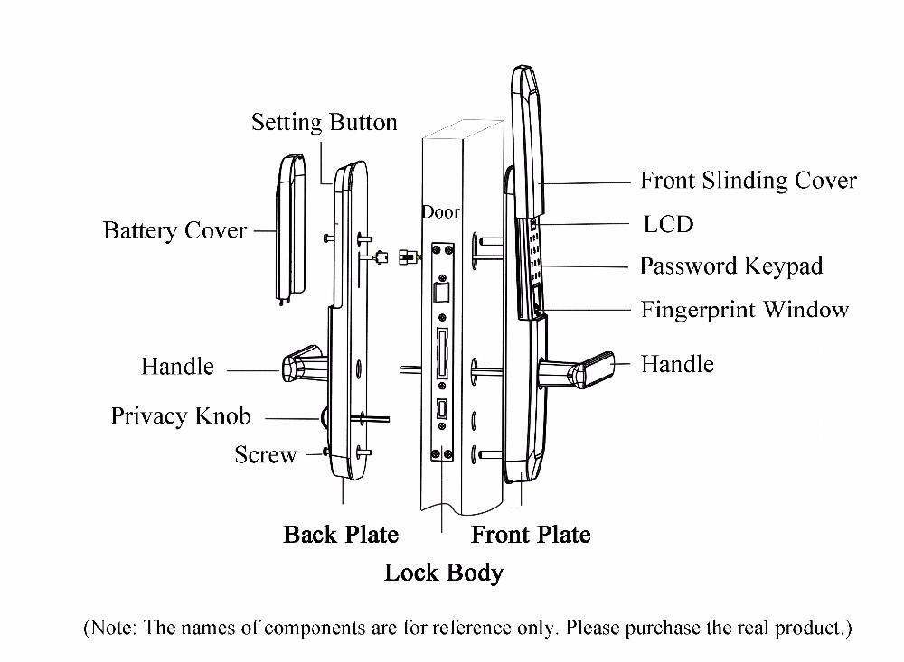 hotel intelligent voice activated door lock biometric