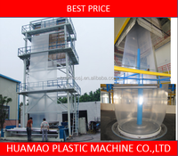 Two(three) layers plastic bag extrusion rotary die-head film blowing machine