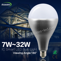 low cost 3 years warranty super bright 120lm/W 80W E40 led bulb