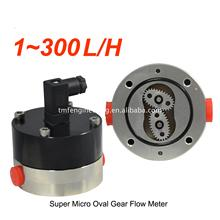 Hot Sale Professional Lower Price flow water sensor With Long-term Service