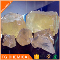 phenolic resin price
