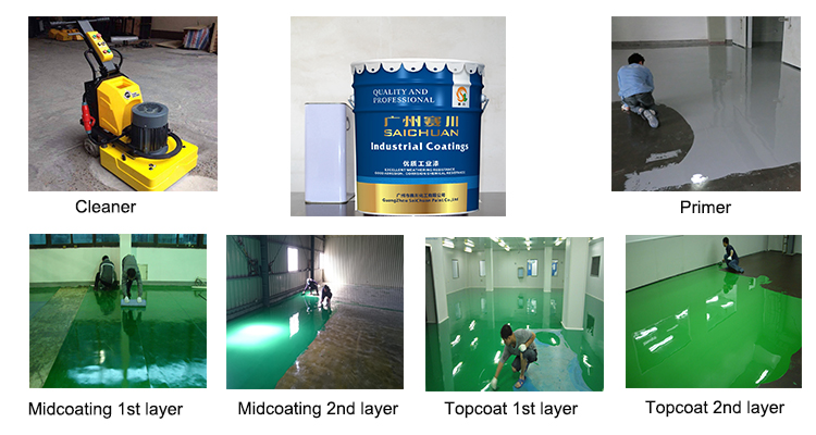 High hardness abrasion resistance epoxy resin garage floor paint