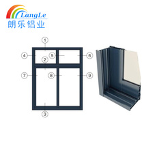 Building alloy extrusion aluminium profile for doors and windows