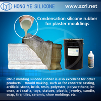 Liquid Latex Rubber for Gypsum Molds Making