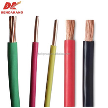 single conductor stranded wire with CE approval